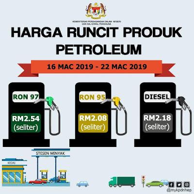 Harga Runcit Produk Petroleum (16 Mac 2019 - 22 Mac 2019)