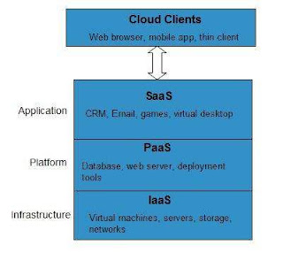 model-cloud-computing
