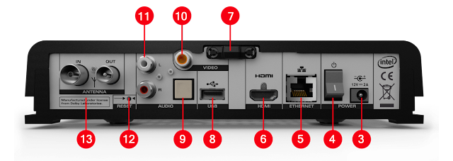 decoder timvision vista posteriore con tutte le porte e ingressi ethernet, usb, antenna, hdmi