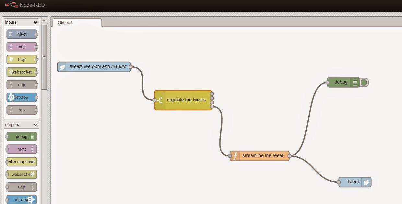 Create a twitter bot on Bluemix using Node-RED   Bluemix Insights