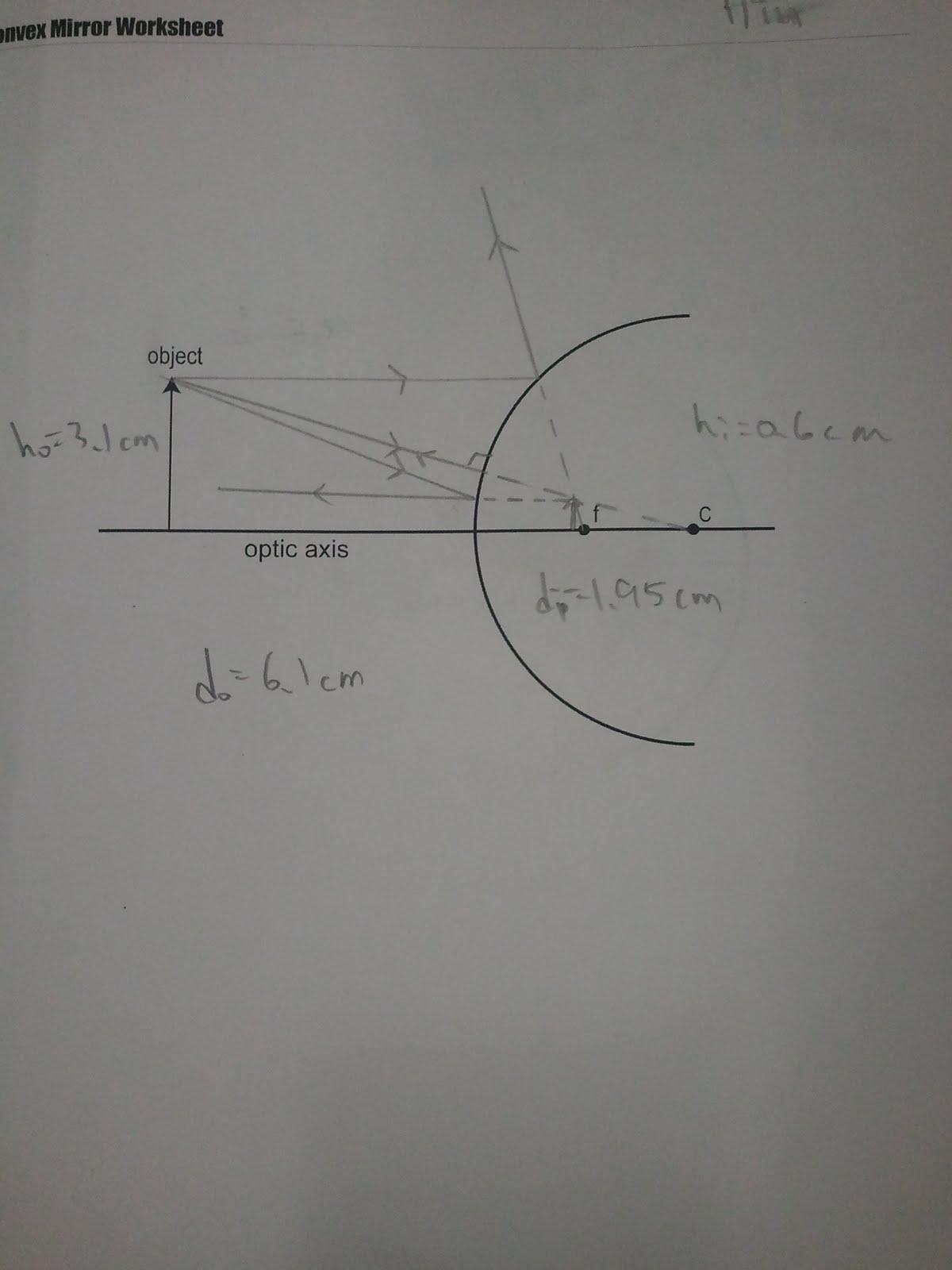 Physics 4c Lab Mengtaoguo Experiment 6 Convex And Concave