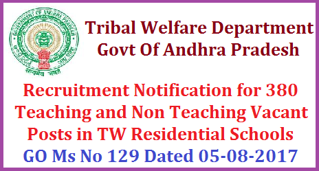 Tribal Welfare Department Govt Of Andhra Pradesh - Recruitment Notification for 380 Teaching and Non Teaching Vacant Posts in TW Residential Schools GO Ms No 129 Tribal Welfare Department – Creation of (330) Teaching & Non-Teaching posts in (84) TW Hostels converted into (30) TW residential Schools in plain area districts viz., Guntur, Prkasham, SPSR Nellore, Chittoor, Kurnool, Kadapa & Anathapuram and Creation of (50) Multi-purpose Health Assistant (MPHA) posts in (50) TW Hostels converted into (50) TW residential Schools in plain area districts viz., Krishna, Guntur, Prakasham, SPSR Nellore, YSR Kadapa, Kurnool, Ananthapur & Chittoor during the year 2015-16 under Tribal Sub Plan 2015-16 to improve quality of education among ST Children – orders-Issued. tribal-welfare-department-govt-of-andhra-pradesh-recruitment-for-380-vacant-posts-in-tw-residential-schools