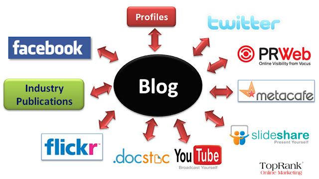 دليلك النهائي لإنشاء مدونة سفر خطوة بخطوة