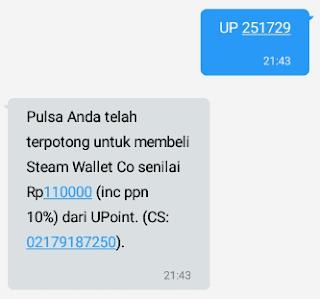Konfirmasi SMS pembelian