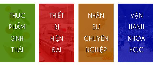 Bep36 nhà cung ứng suất ăn công nghiệp hàng đầu Việt Nam