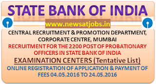 sbi+po+recruitment+2016+centers+for+exam