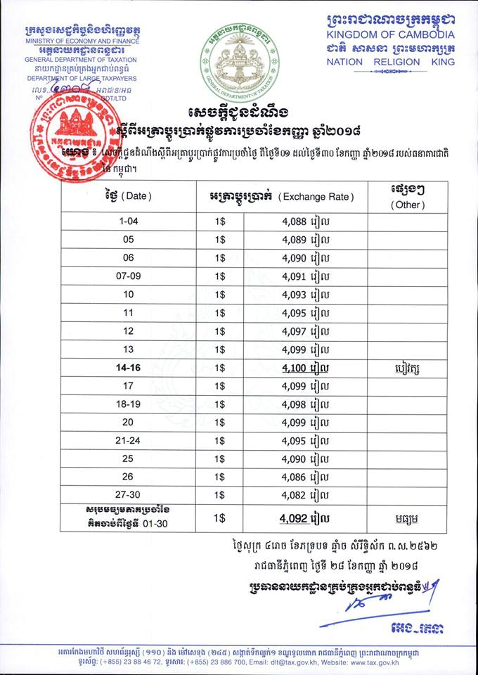 Cambodia Jobs: Exchange Rate for Tax Calculation អត្រា
