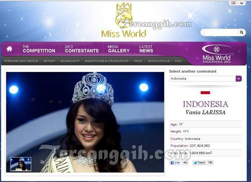 Kontestan Miss World 2013