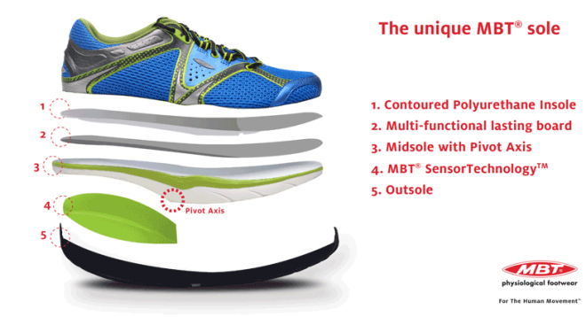 Where To Buy Mbt Shoes In Singapore