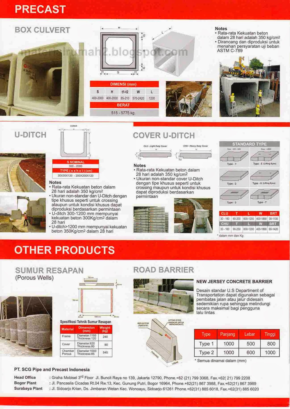saluran beton precast dari scg pipe and precast indonesia