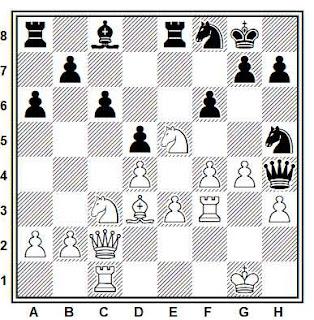 Posición de la partida de ajedrez Rossolimo - Cukierman (París, 1937)