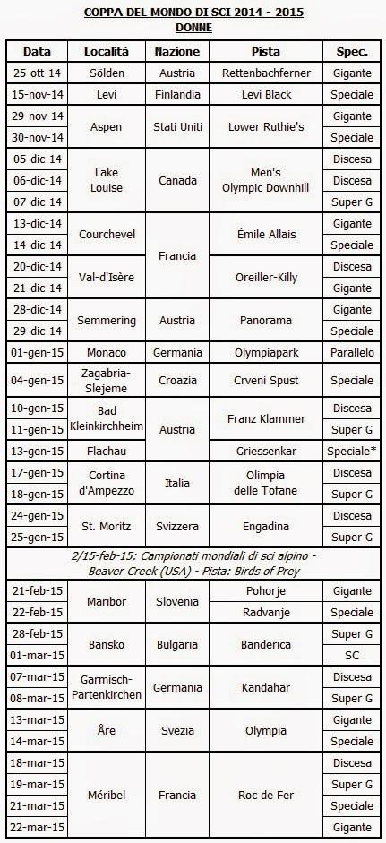 Calendario Coppa Del Mondo Di Sci.La Zona Verde Calendario Coppa Del Mondo Sci Alpino 2014 2015