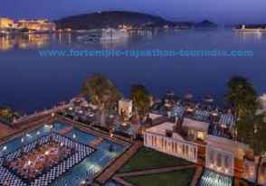 Udaipur image,photo,image,picture hd