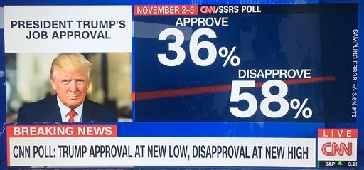 The Randy Report: CNN Poll: Donald Trump Hits New Low ...