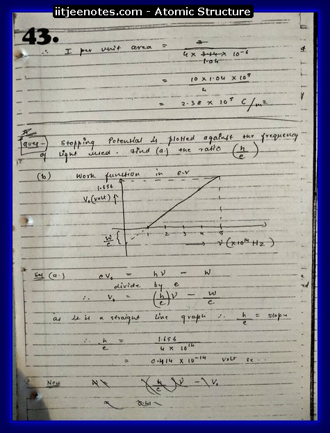 Atomic Structure Notes cbse