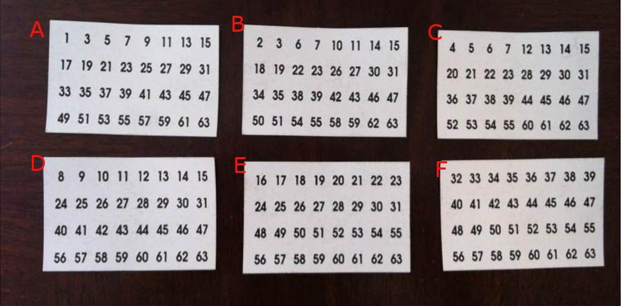 The Math Mom's Puzzles: Kids Magic Trick