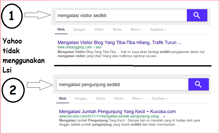 Contoh yahoo search