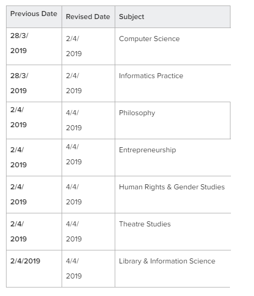CBSE Class 12 Board Exam 2019 Date Sheet Revised