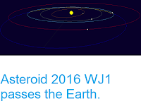 http://sciencythoughts.blogspot.co.uk/2016/12/asteroid-2016-wj1-passes-earth.html