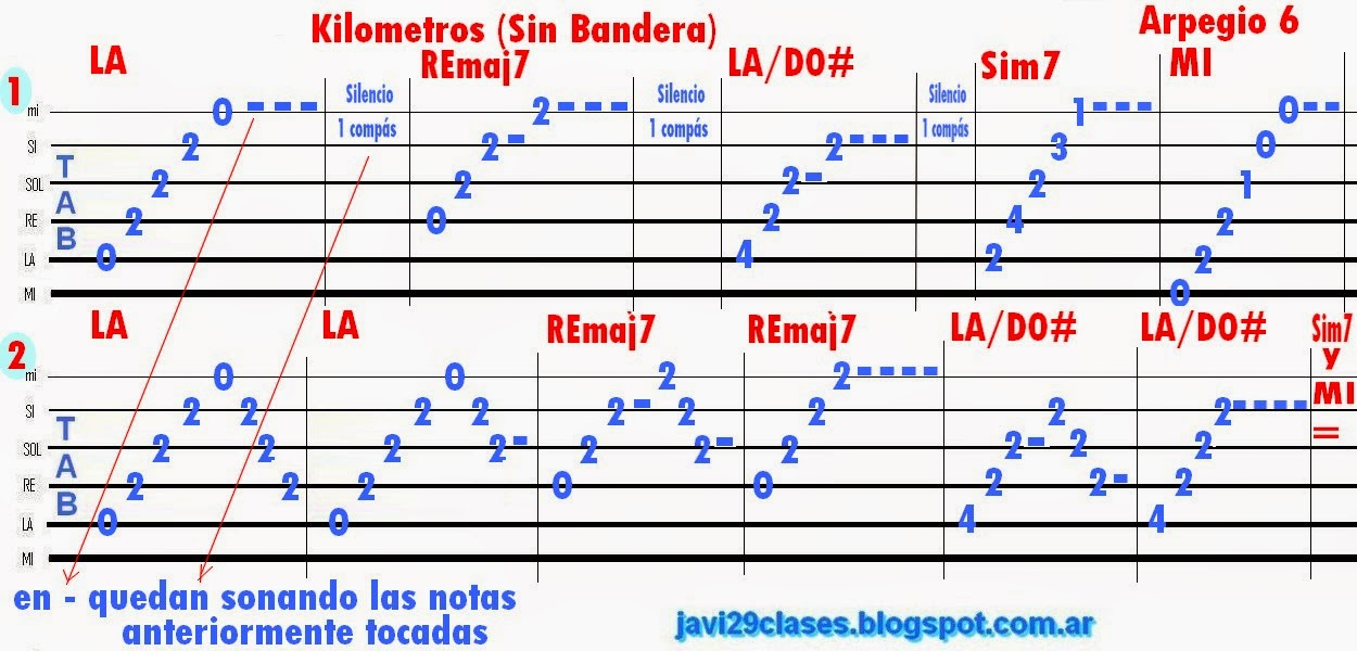 tablatura de Kilómetros (Sin Bandera) arpegio para guitarra
