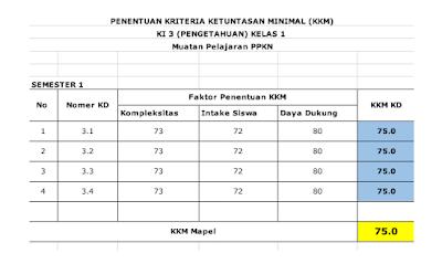 Download KKM Promes Prota Kelas 1 Kurikulum 2013 Revisi 2018