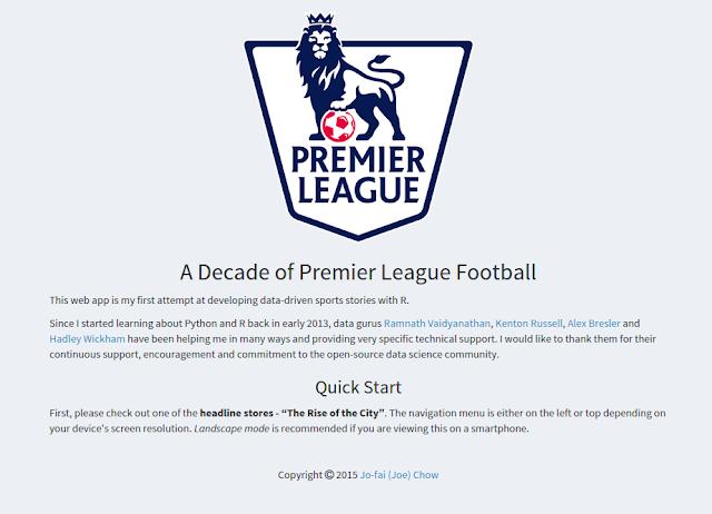 A Decade of Premier League Football