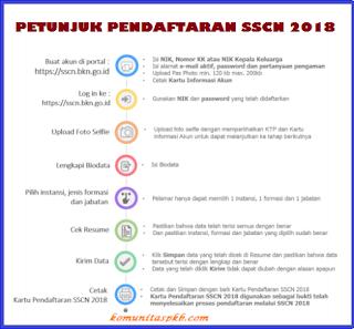 Buku Petunjuk Pendaftaran SSCN Tahun 2018