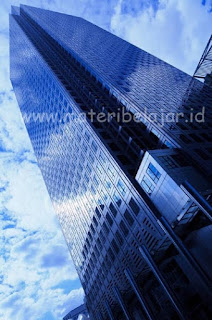 Pengertian Perusahaan Dan Jenis Perusahaan Serta Faktor Pendirian Perusahaan