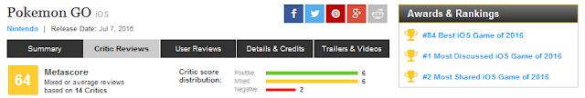 Pokémon GO Metacritic Metascore critic reviews