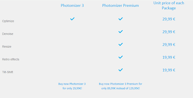 Photomizer Plans & Pricing