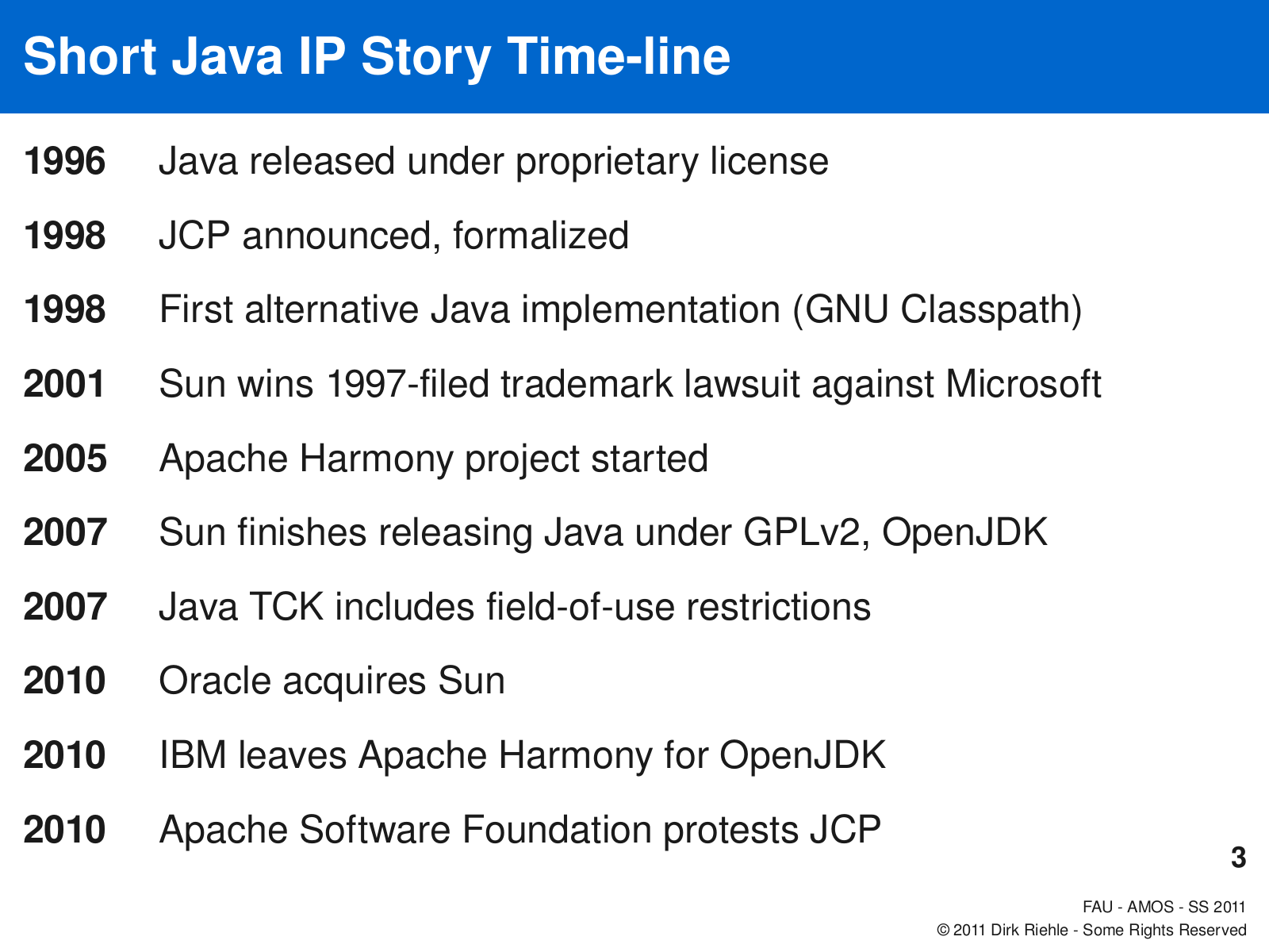 HISTORY OF JAVA EPUB