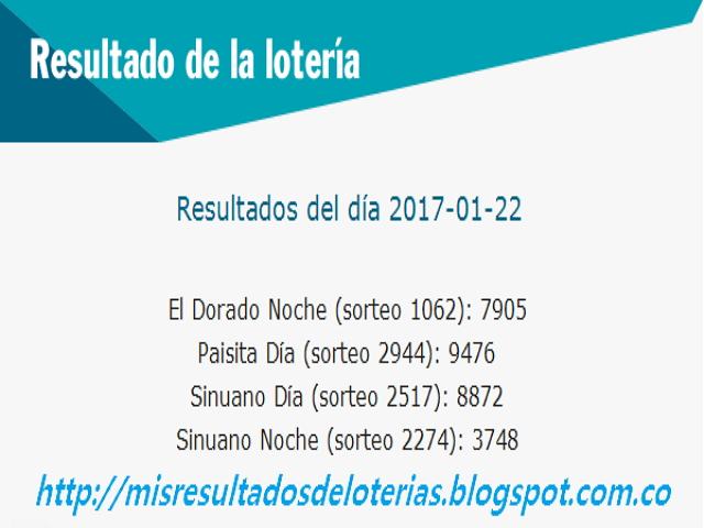 Loterias de Hoy | Resultados diarios de la Lotería y el Chance | Enero 22 2017