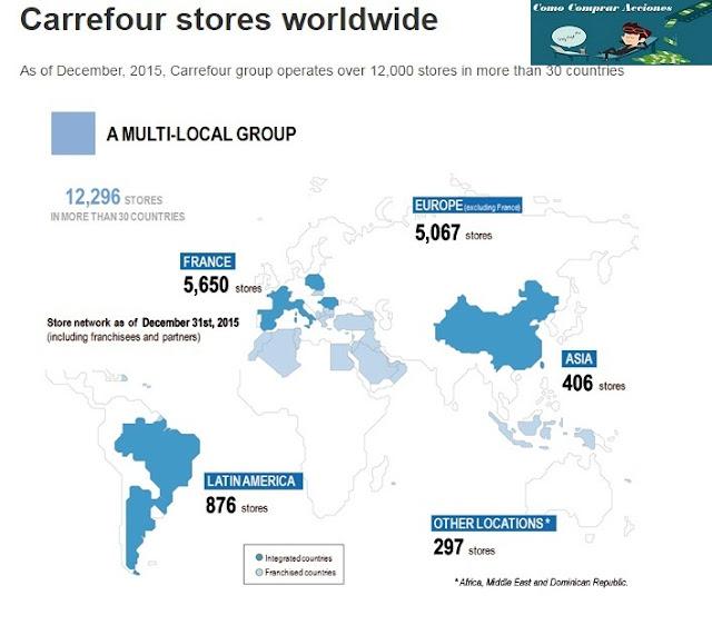 como comprar acciones de carrefour distribución mundial