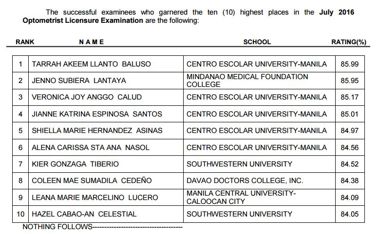 top 10 optometrist board exam