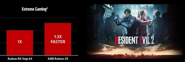 سعر كرت شاشة AMD Radeon VII