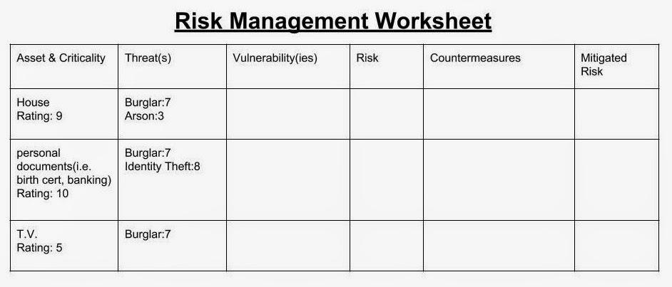 Printables Risk Management Worksheet risk management worksheet hypeelite