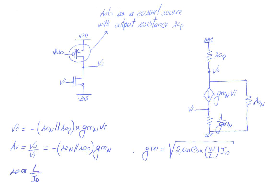 Cmos Chip Designer Design Basics Because The Signal Is Too Weak After These Gates You Need A Mosfet Ac Small Open Loop Voltage Gain Multiplied By Total Output Resistance Seen Through Node Roron Rop Which Very High