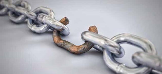 Cara Ampuh Memperbaiki Broken Link di Web Master Tool