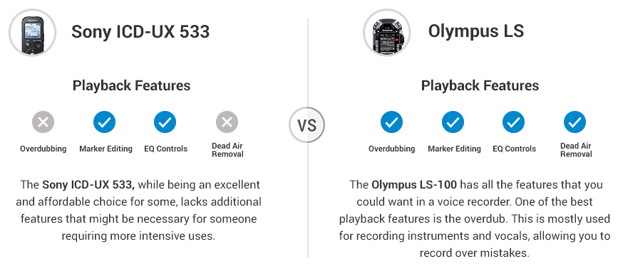 Sony Voice Recorder vs Olympus LS