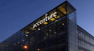 Accenture Off Campus 2019