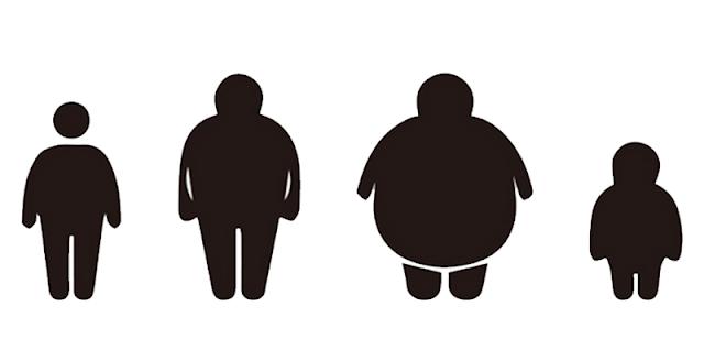 Planeta tem mais obesos do que pessoas abaixo do peso