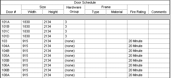 Double Click On Door Schedule To Open It The Includes Some Basic Fields Which You Would Expect From A