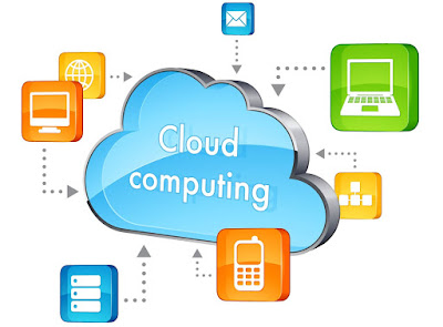 Cloud Computing in Bangalore