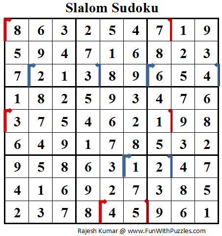 Slalom Sudoku (Daily Sudoku League #76) Solution