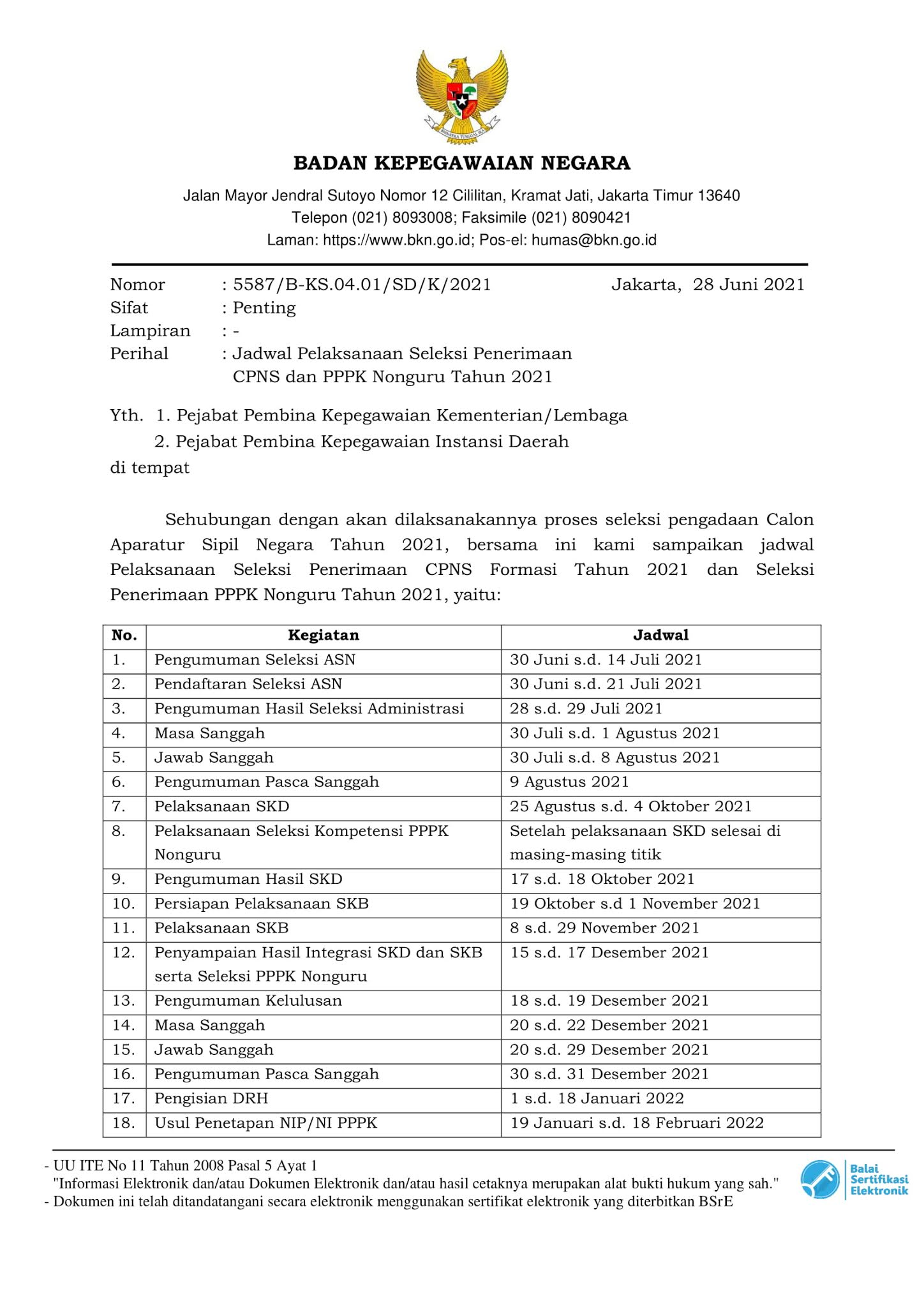 Jadwal Pelaksanaan Seleksi Penerimaan CPNS dan PPPK Tahun 2021