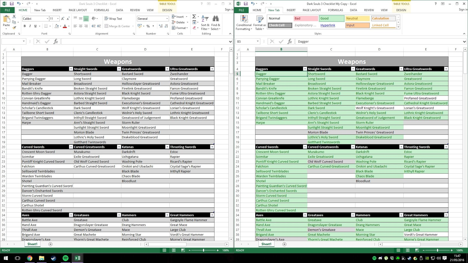 Items Checklist Mod