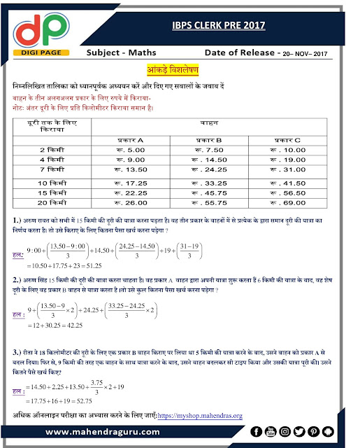 DP | Strategy For IBPS Clerk Prelims - Day - 21 | 20 - Nov - 17