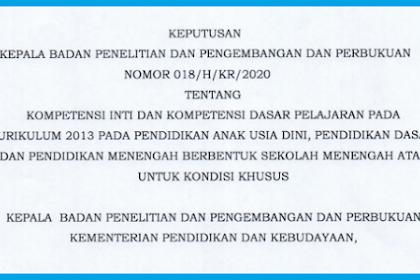Kompetensi Inti (KI) Dan Kompetensi Dasar (KD) K13 PAUD SD SMP/Mts SMA/SMK Terbaru 2020