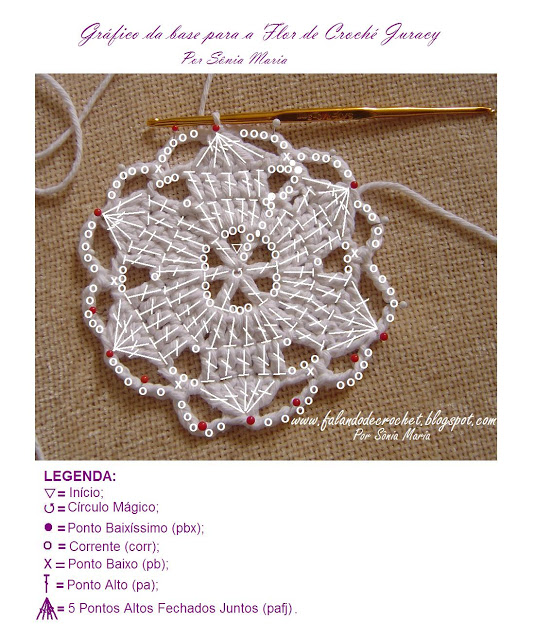 Ergahandmade Crochet Flower Motif Diagrams