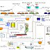 Tìm hiểu quy trình công nghệ sản xuất xi măng